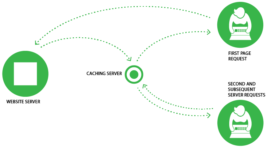 cache illustration